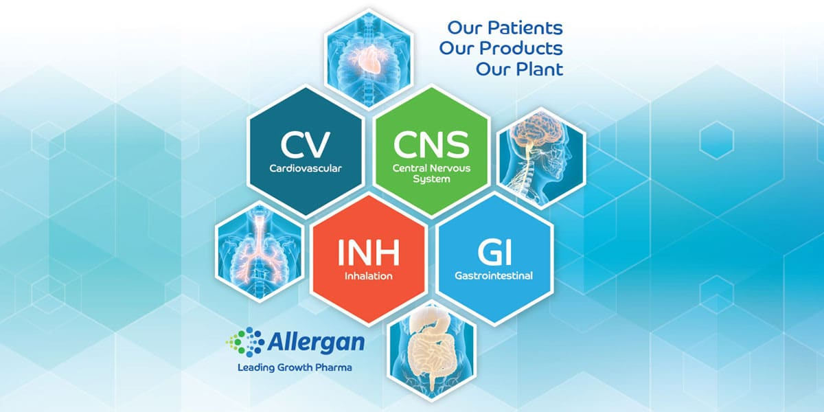 Branding for Allergan's Our Patients, Our Products, Our Plant
